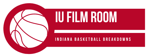 IU Film Room